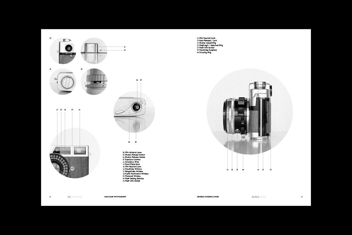 format_sans_posters-Standardset3